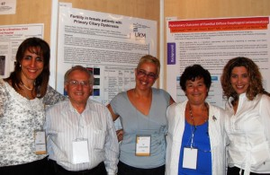 In front of the posters at the CIPPX in Versailles - from left to right: Malena, Alfred, Galit, Gaby and Moran